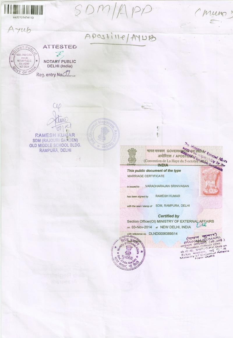 Marriage Certificate apostille Pune